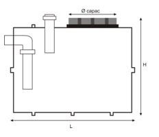 Separator de grasimi Kubo DEG 30/V